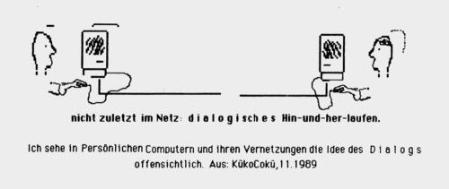 Kurd Alsleben: Dialoghaft produzieren. Mittels vernetzter Computer. Grafik von Kurd Alsleben 1989